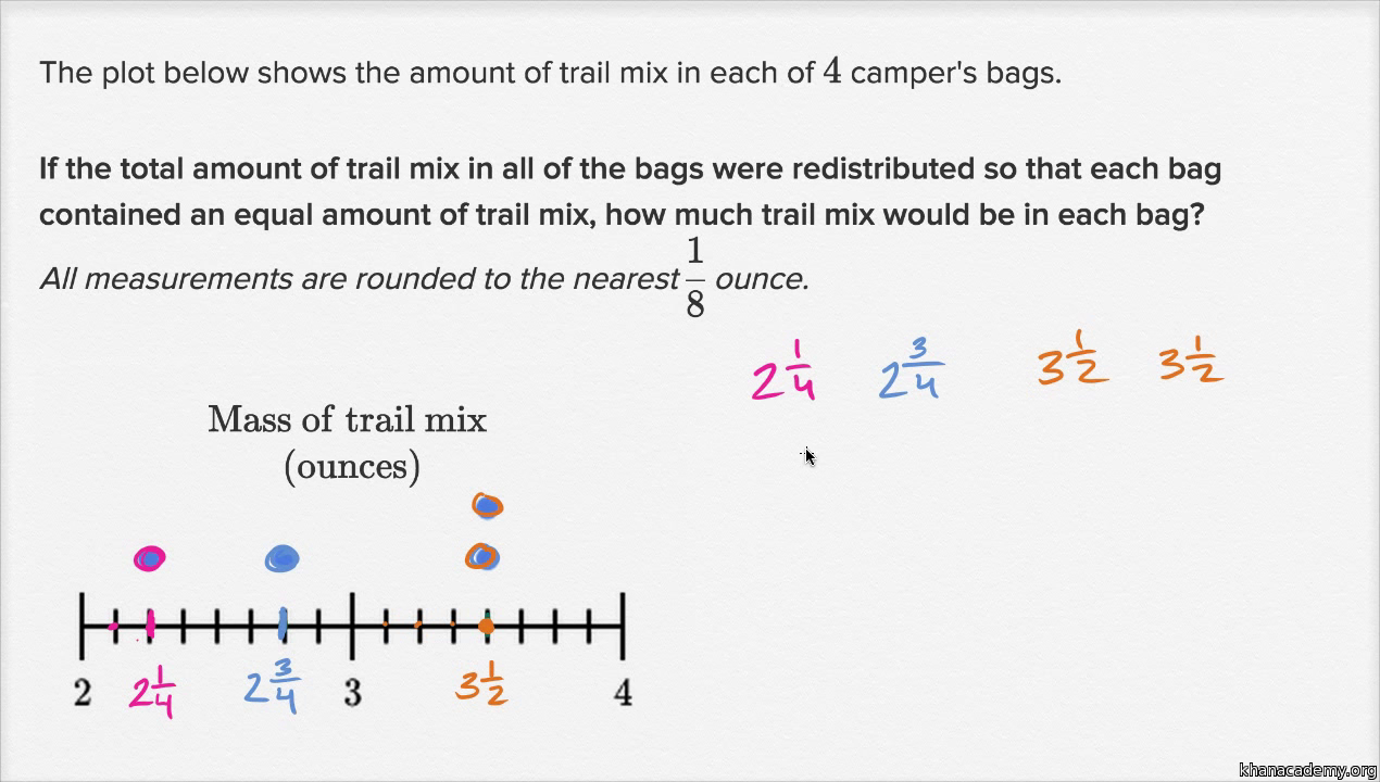 worksheet Line Plots With Fractions Worksheets interpret dot plots with fraction operations practice khan academy