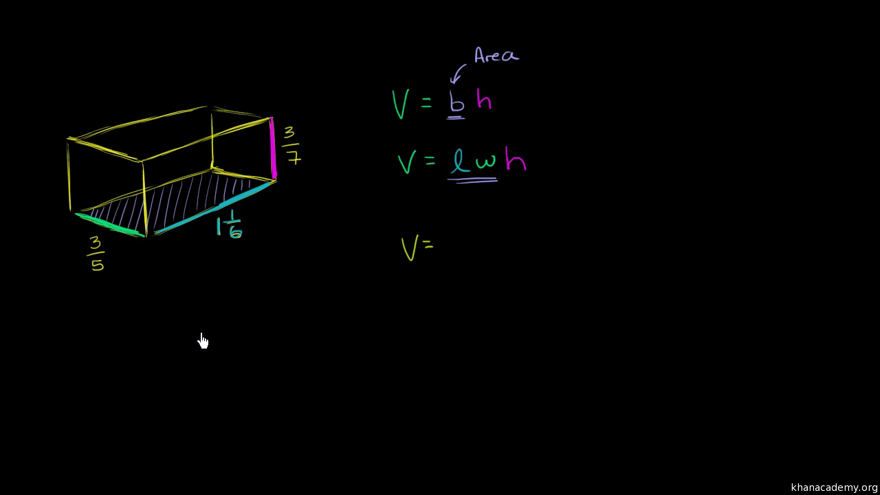 Volume Of A Rectangular Prism: Fractional Dimensions (video)  Khan Academy