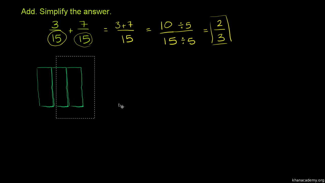 Adding fractions with like denominators video khan academy ccuart Gallery