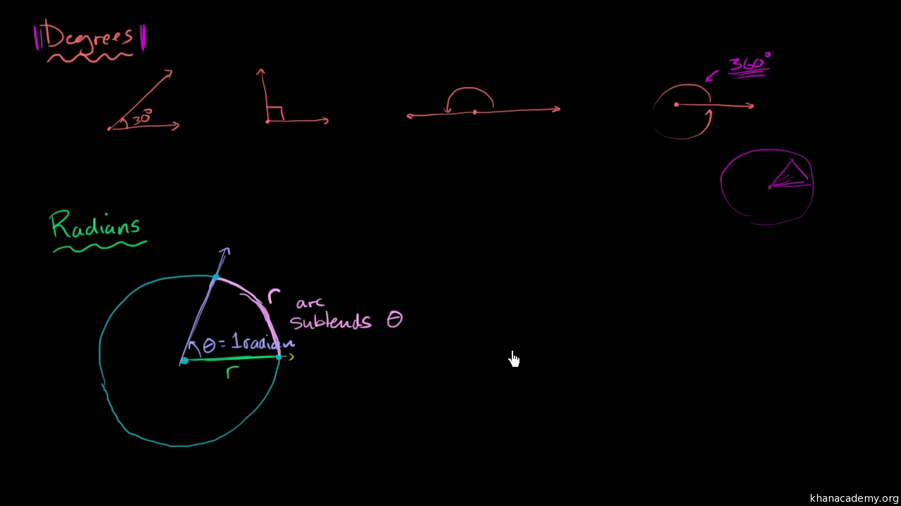 Intro To Radians Video Trigonometry Khan Academy