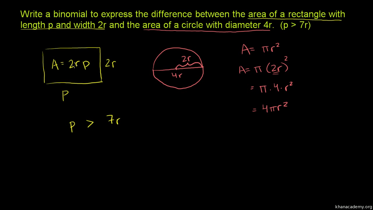 Polynomial Expressions Equations Functions Khan Academy