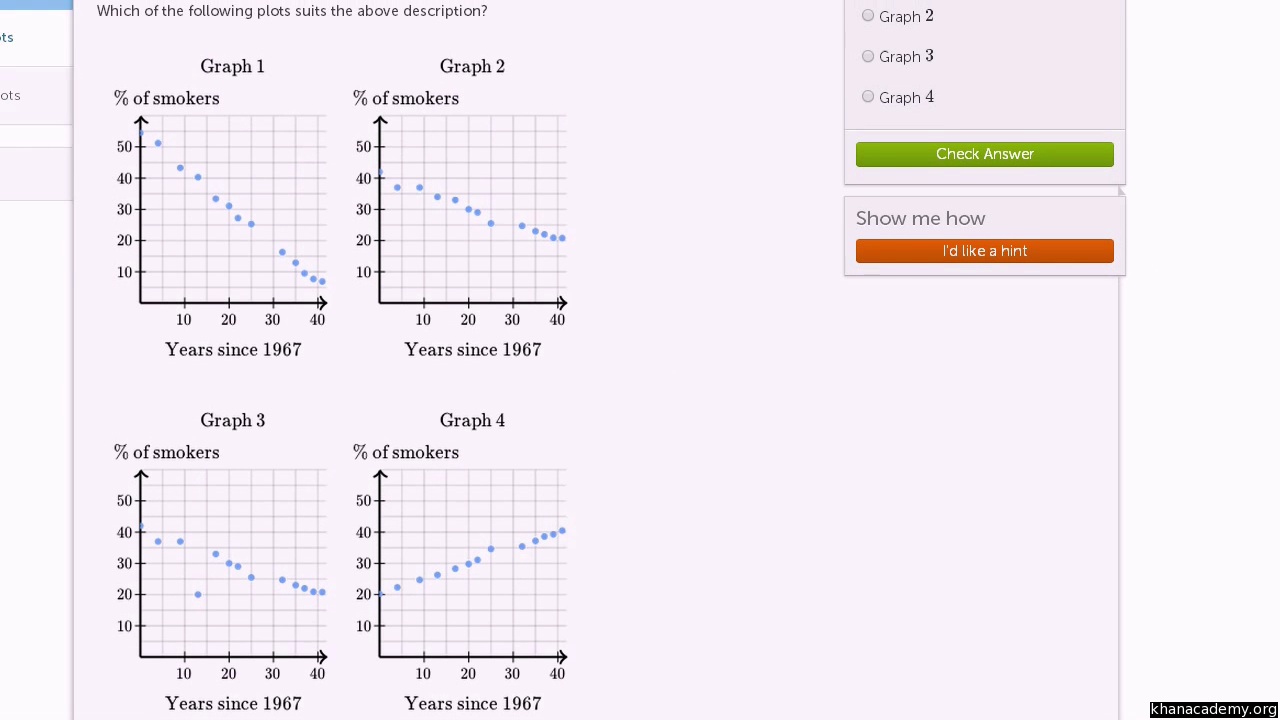 Outliers In Scatter Plots Article Khan Academy