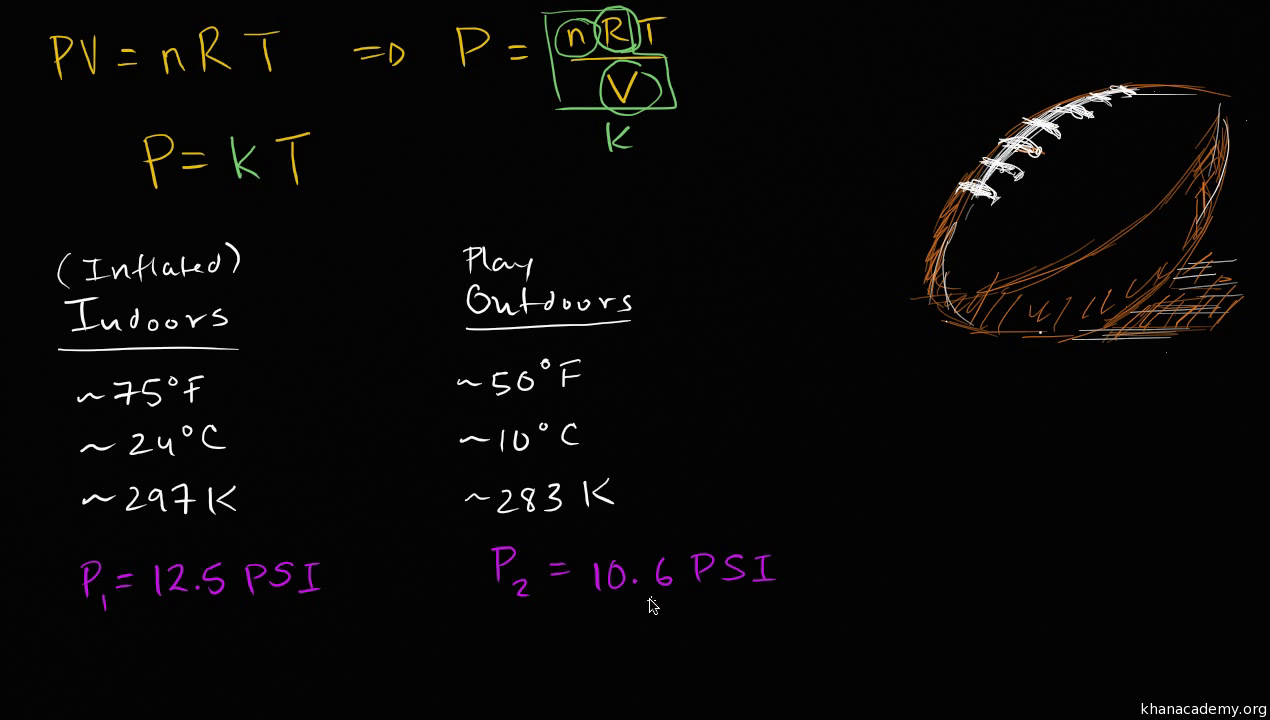 Partial pressure example video khan academy ccuart Images