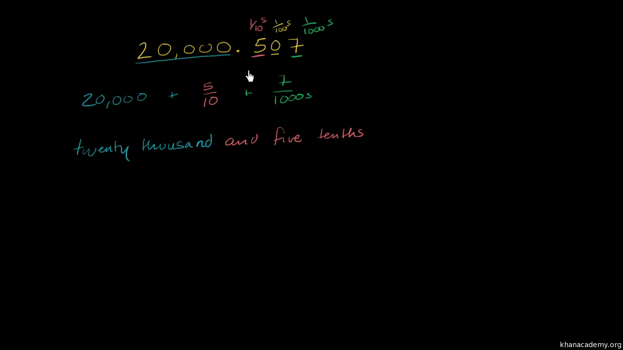Decimals In Written Form Hundredths Video Khan Academy