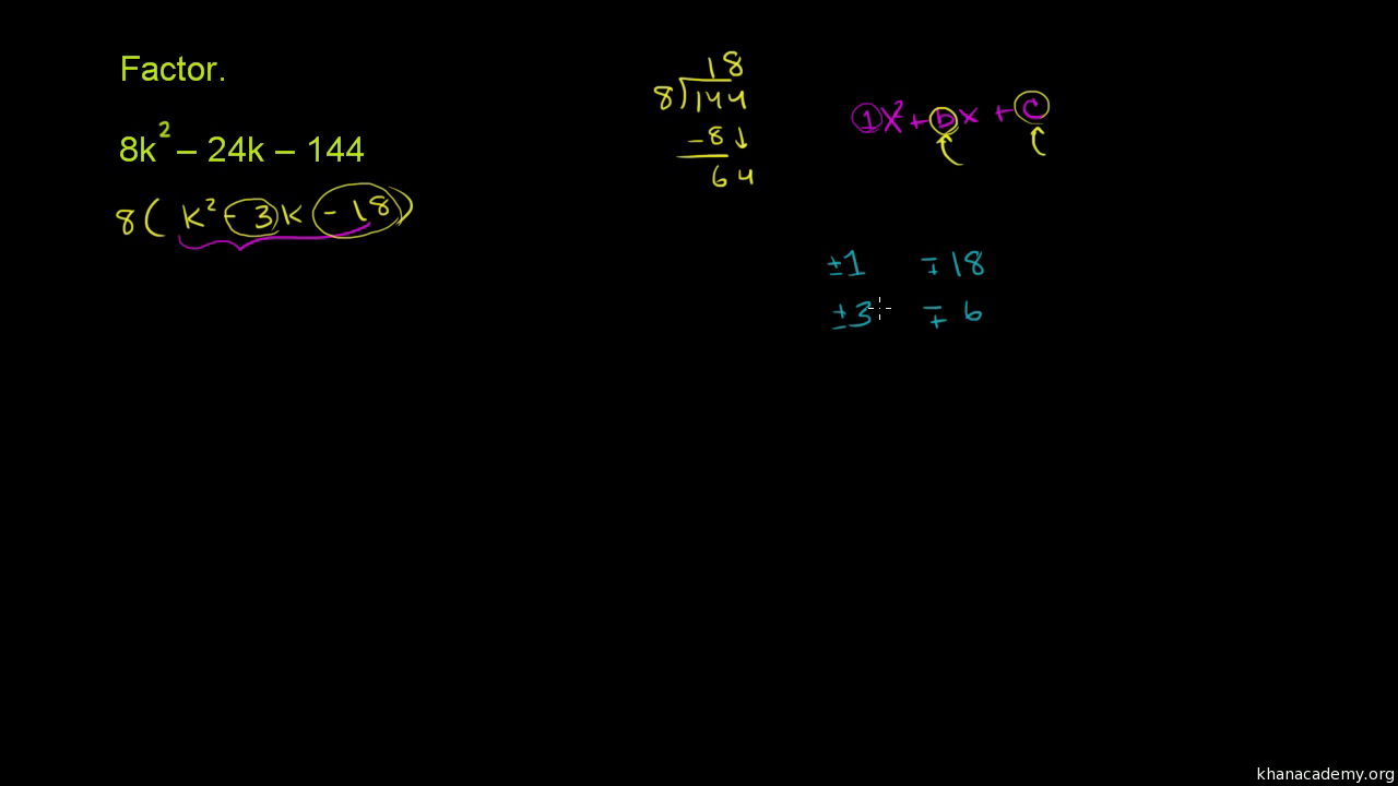 Factoring quadratics with common factor (old) (video) | Khan Academy