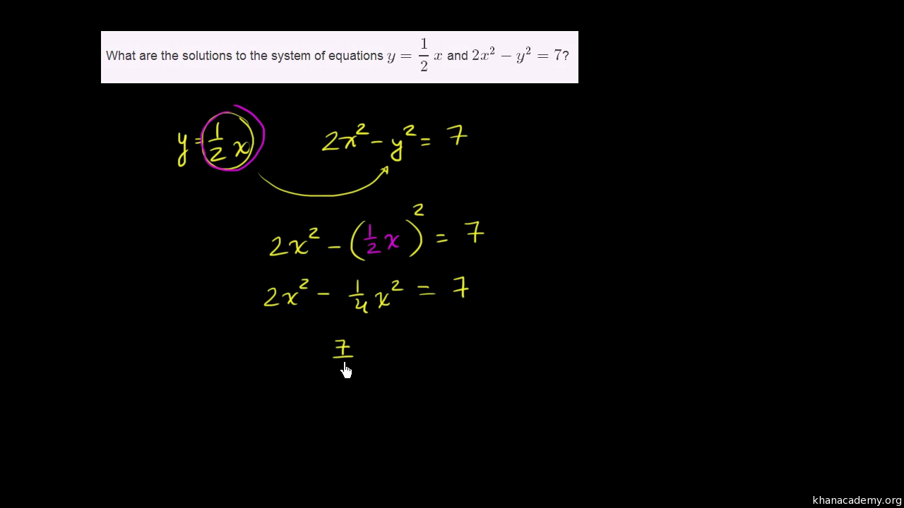 Quadratic equations functions algebra all content khan academy falaconquin