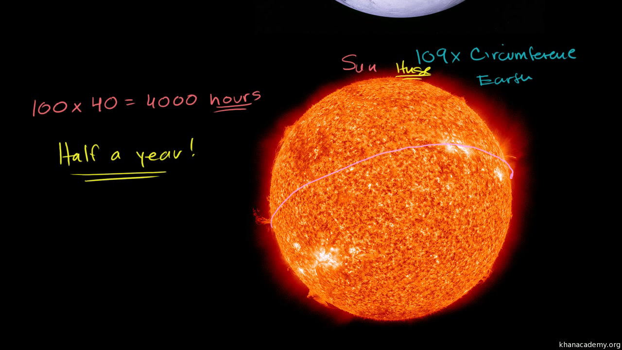 Scale of earth and sun video khan academy pooptronica Gallery