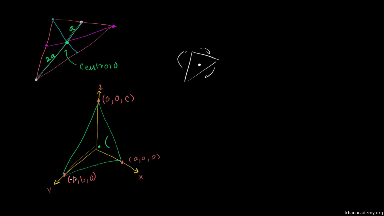Triangle Medians Centroids Video Khan Academy