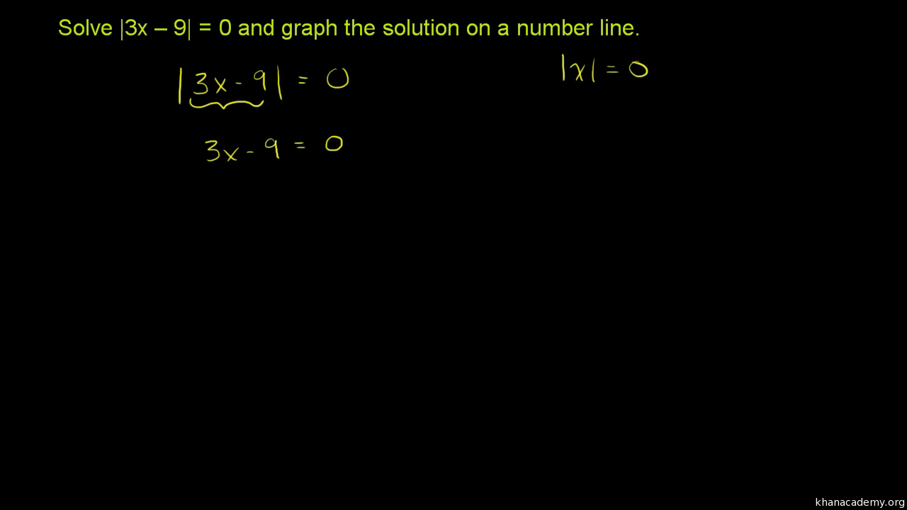 Solve Absolute Value Equations Practice Khan Academy