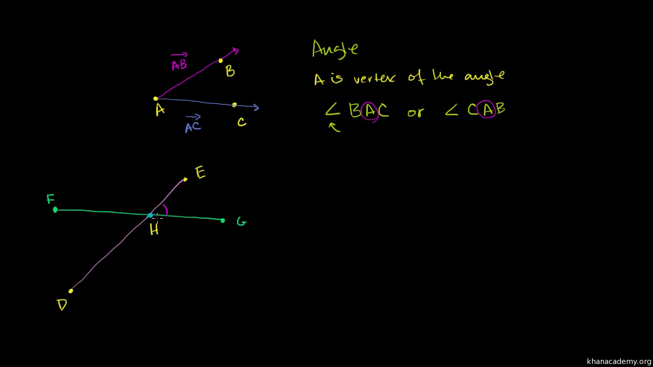 Angles introduction video angles khan academy nvjuhfo Images