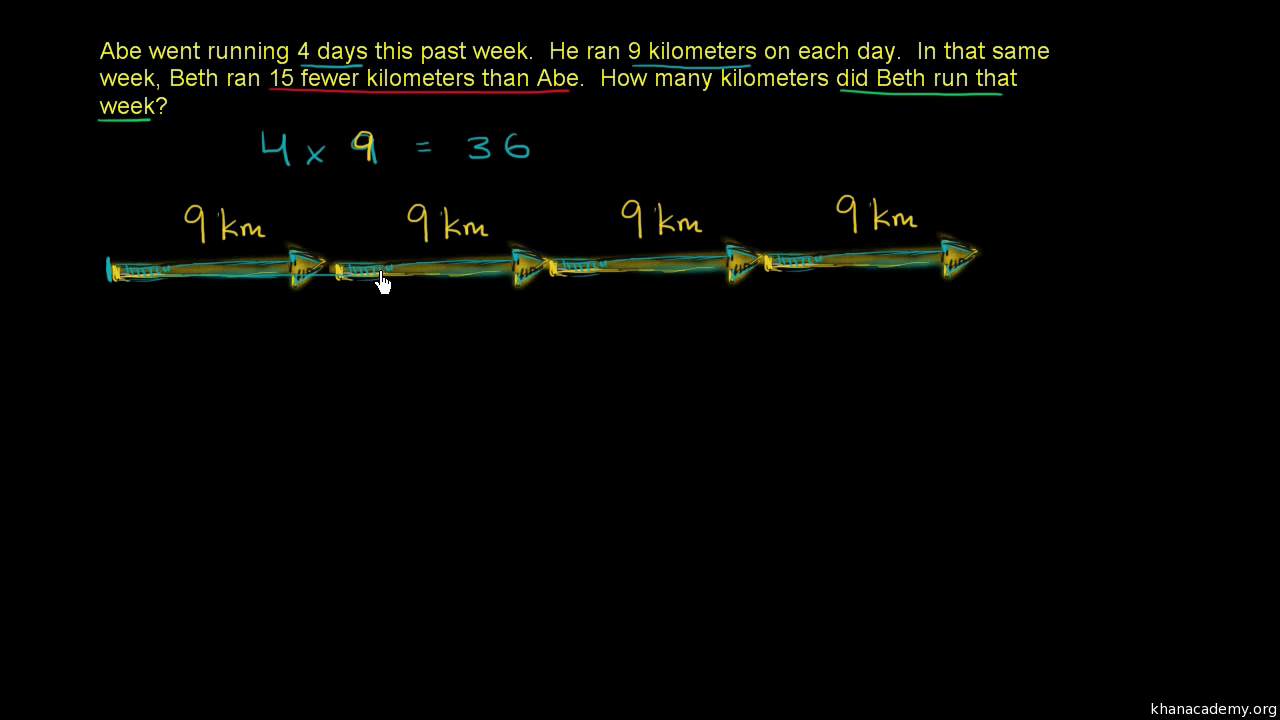 Multiplication And Division 3rd Grade Math Khan Academy