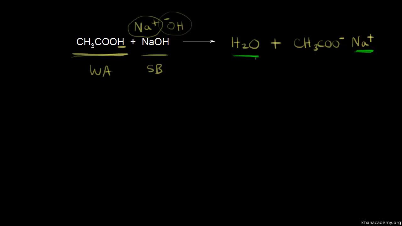 Acid Base Properties Of Salts Video Khan Academy