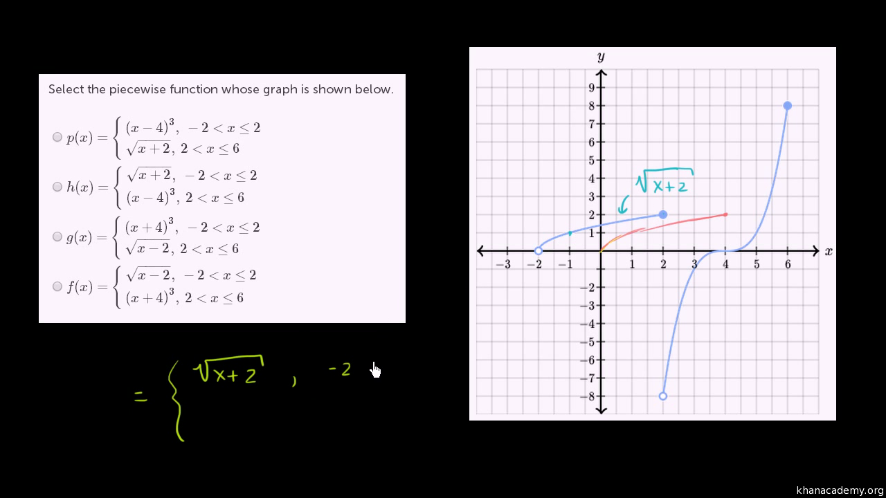 Graphs of nonlinear piecewise functions practice khan academy robcynllc Image collections
