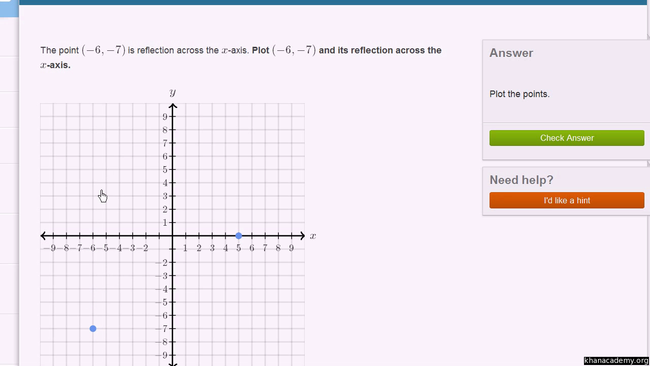 worksheet Coordinate Plane 1st Quadrant reflecting points in the coordinate plane video khan academy