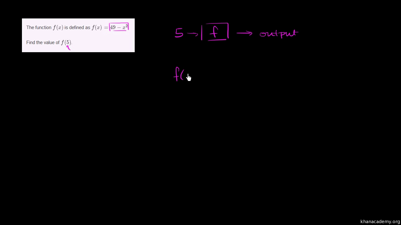 Worked Example: Evaluating Functions From Equation  Algebra (video)  Khan  Academy