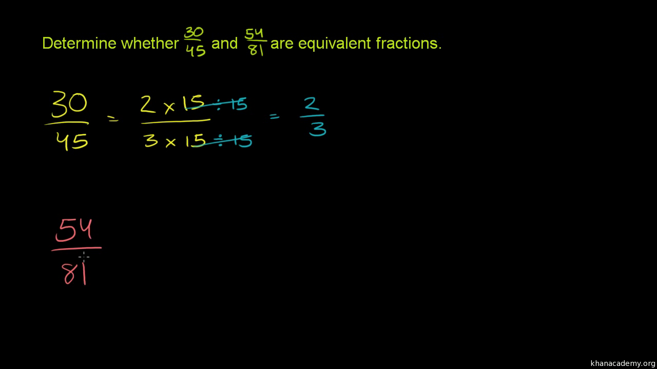 Comparing and ordering fractions video khan academy fandeluxe Gallery