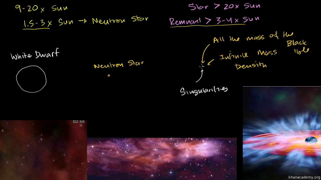 Birth of stars video khan academy pooptronica Choice Image