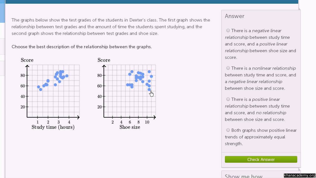 Scatter plots studying shoe size and test scores video khan scatter plots studying shoe size and test scores video khan academy robcynllc Image collections