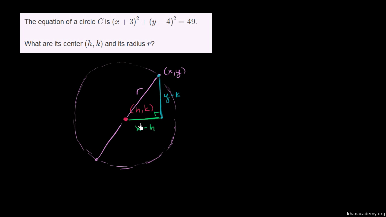 Features Of A Circle From Its Standard Equation  Analytic Geometry (video)   Khan Academy