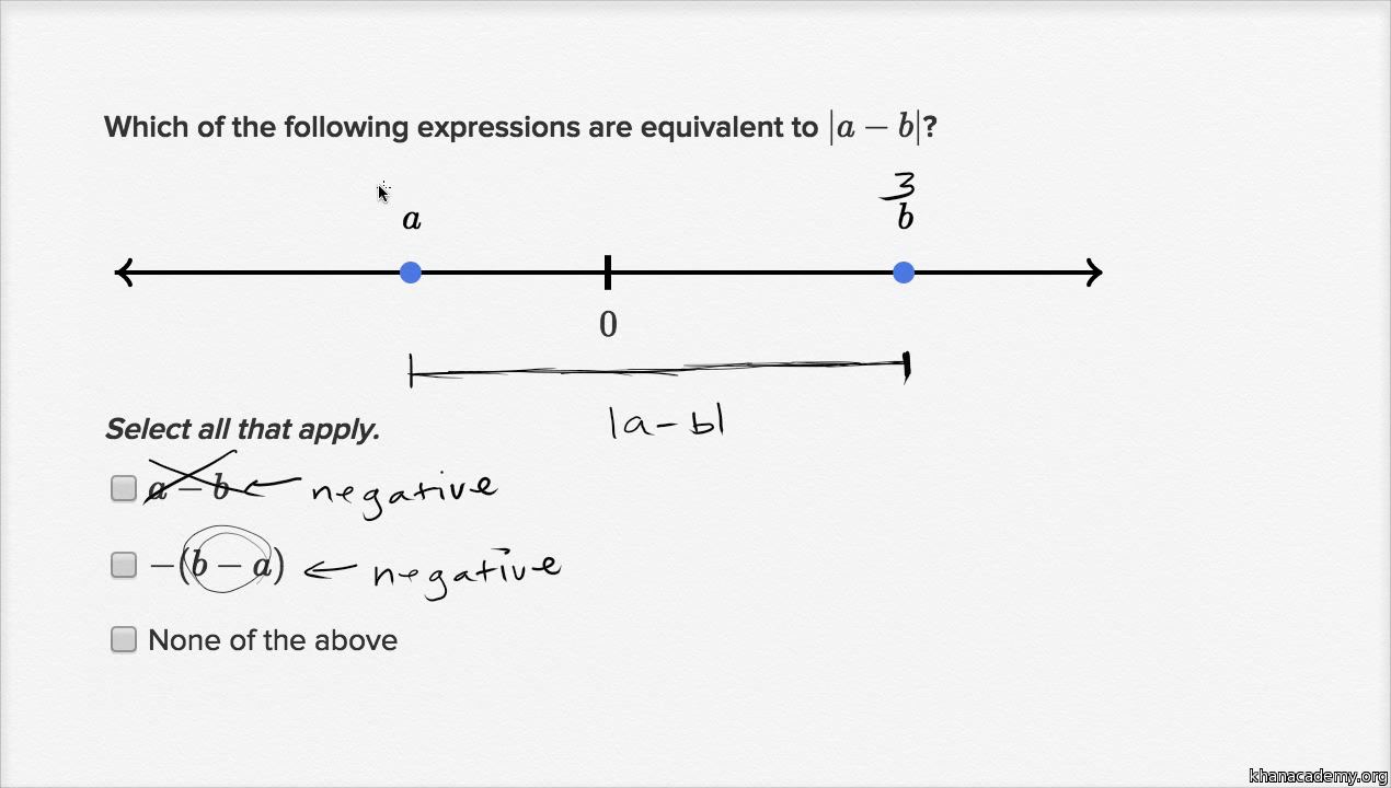 Negative numbers addition and subtraction 7th grade khan academy pooptronica Images