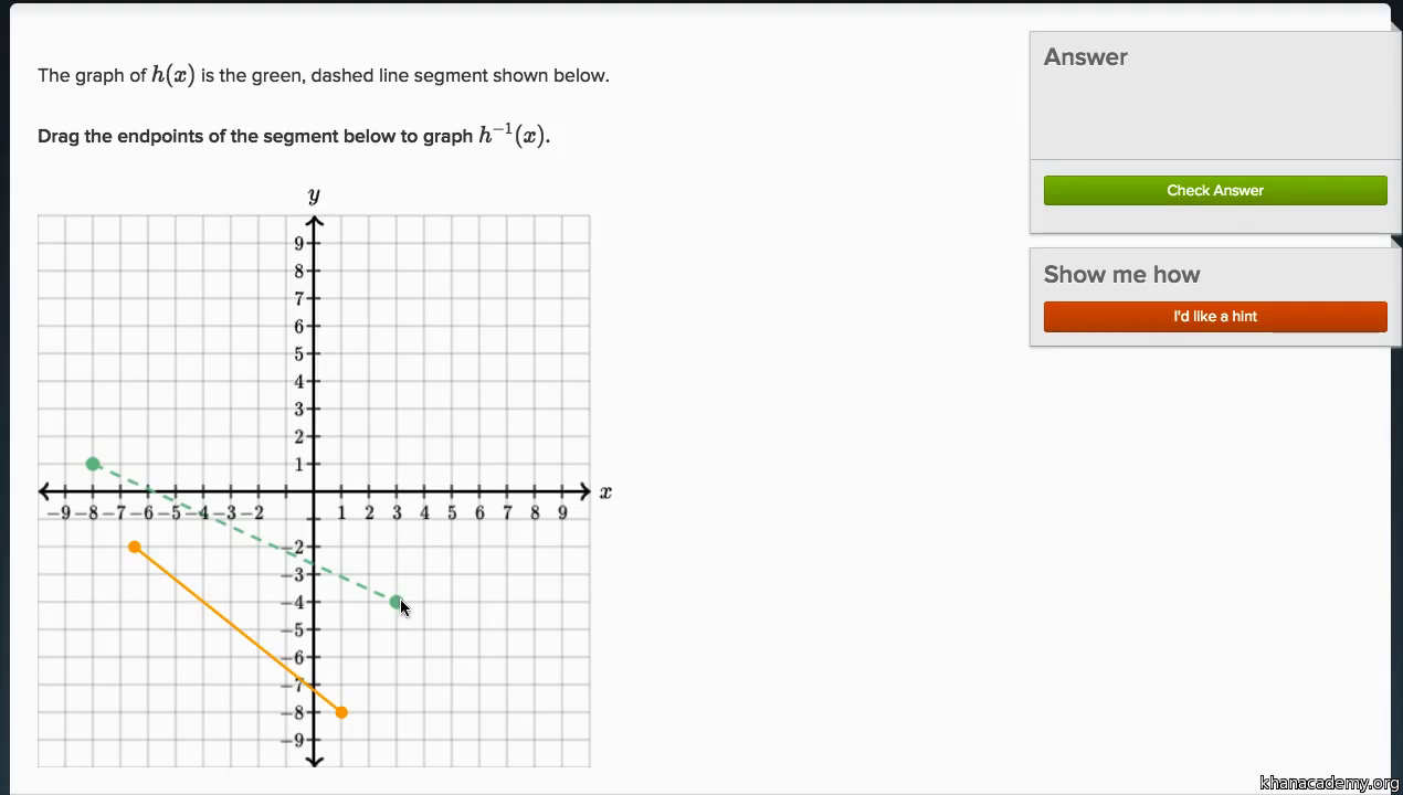 Khan Academy Worksheets : Graphing logarithmic functions worksheet answers rpdp