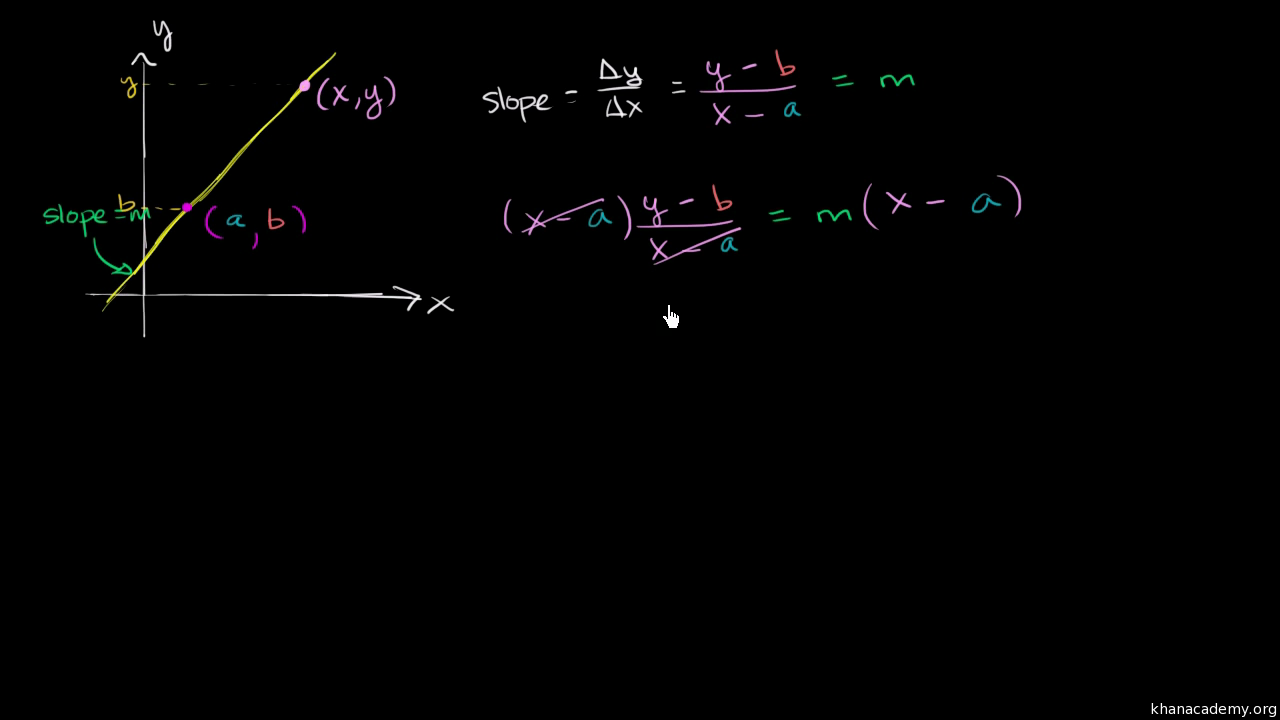 Intro to point slope form algebra video khan academy falaconquin