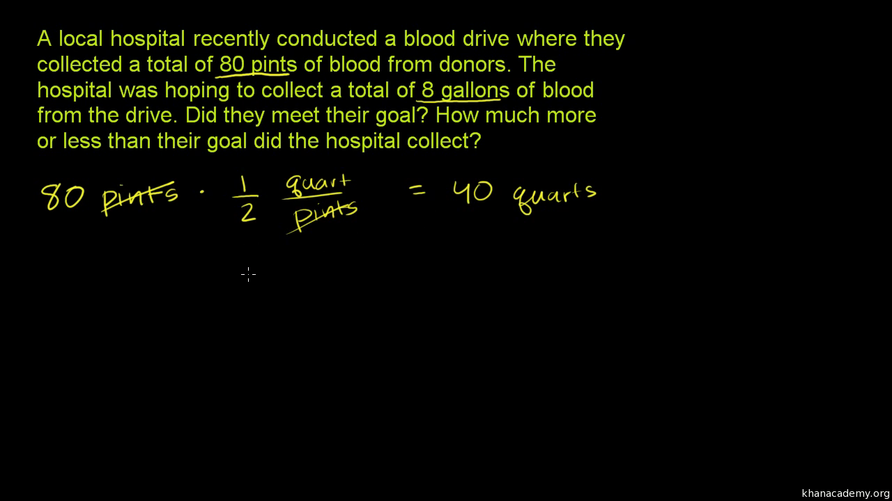 Convert Units Word Problems Metric Practice Khan Academy