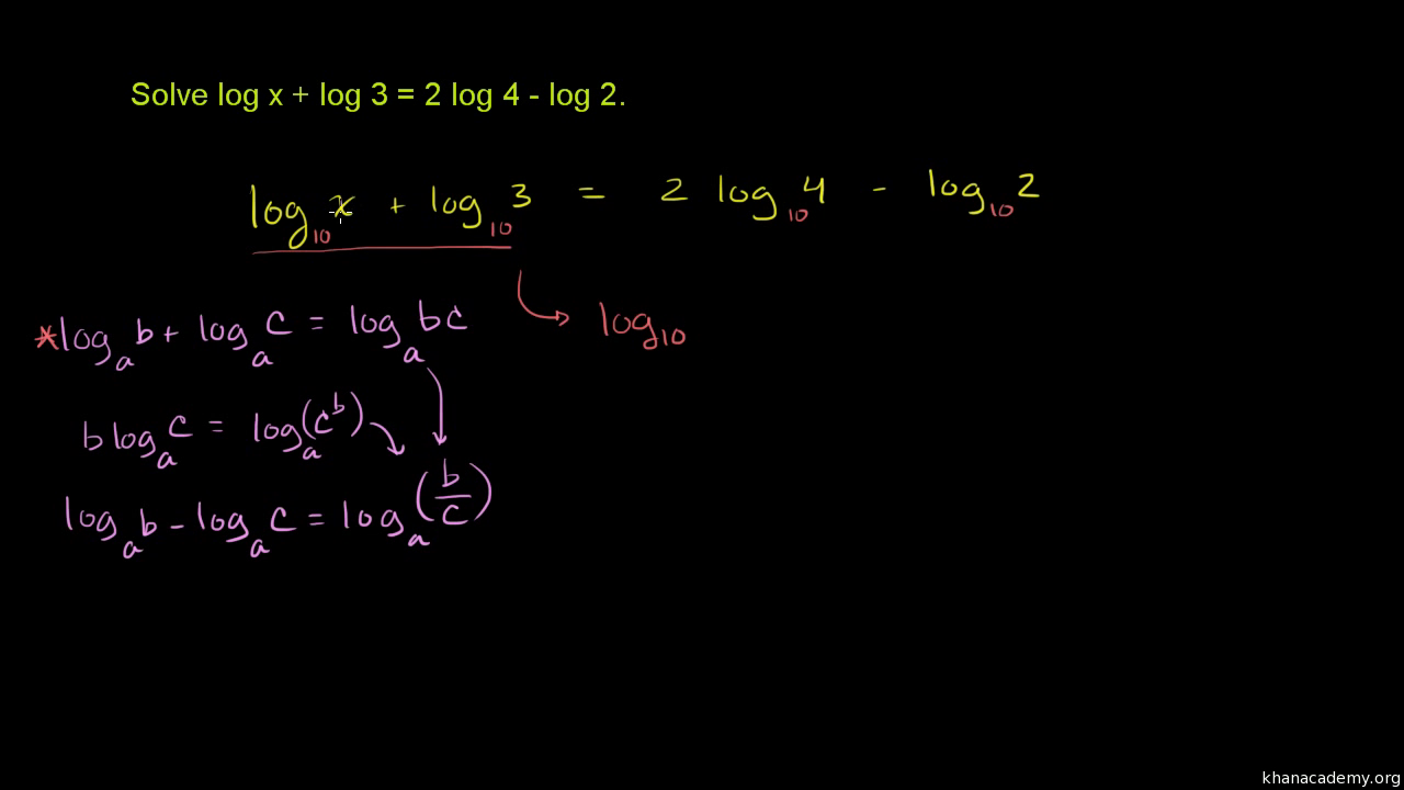 Logarithmic equations: variable in the argument (video) | Khan Academy