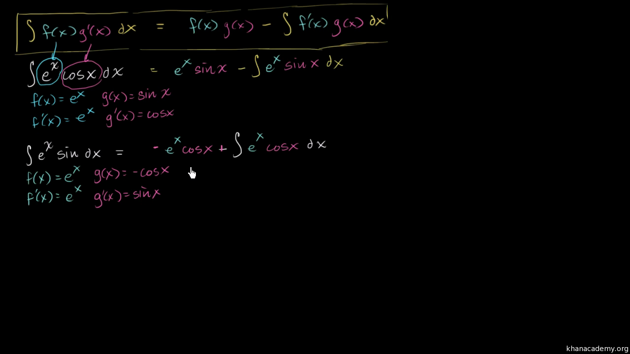 worksheet Integration By Parts Worksheet integration by parts definite integrals video khan academy