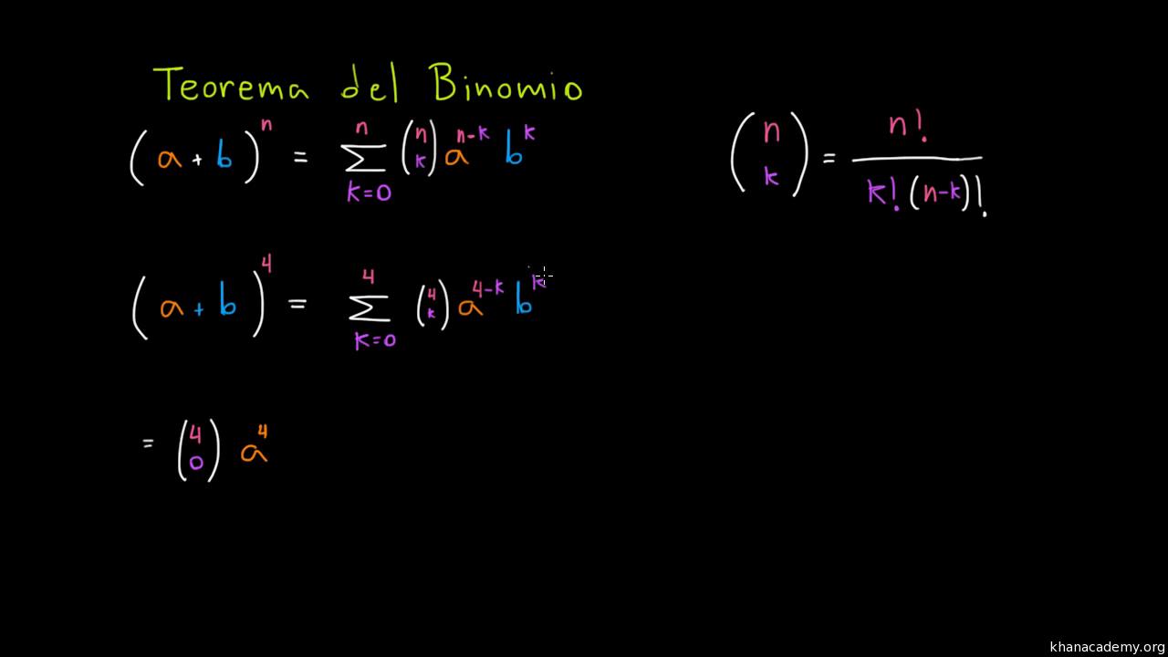 El triángulo de Pascal y el desarrollo binomial (video) | Khan Academy