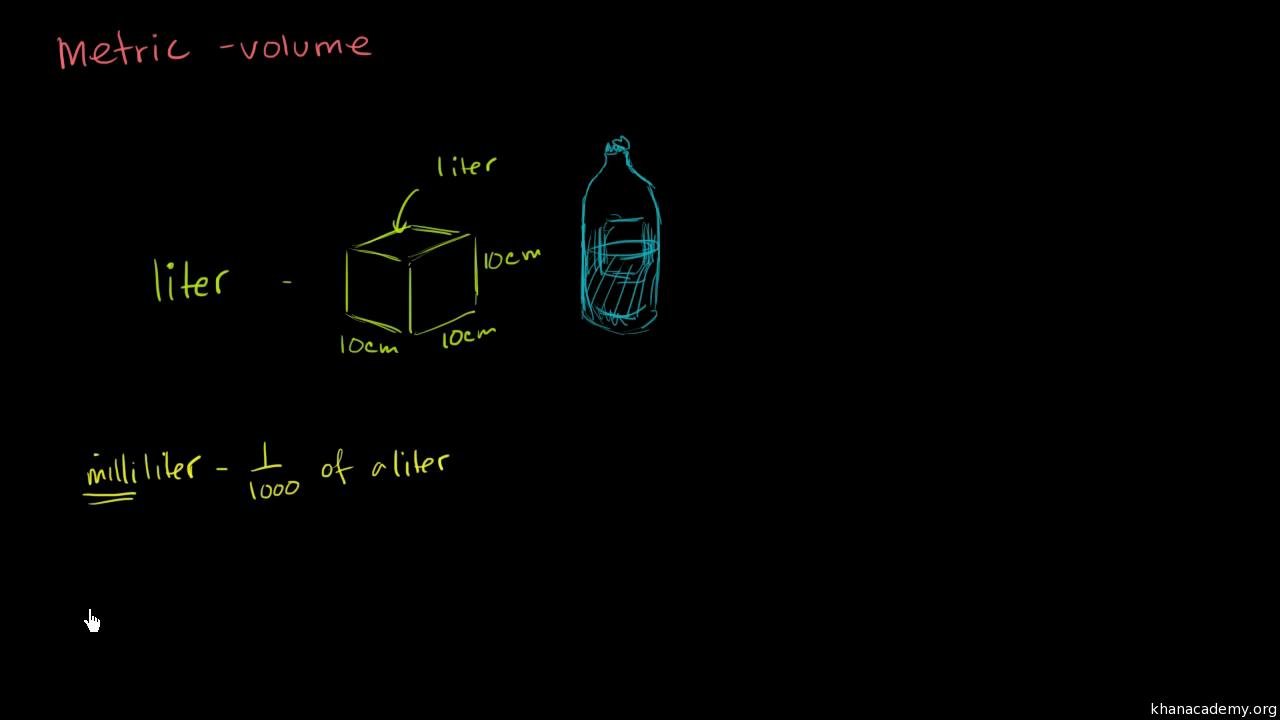 Metric System Units Of Volume Video Khan Academy
