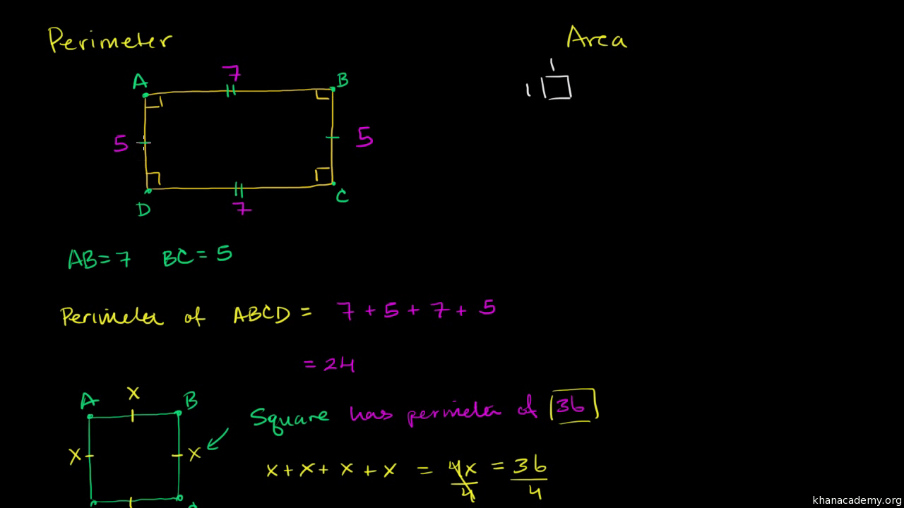 Perimeter area video area khan academy ccuart Image collections