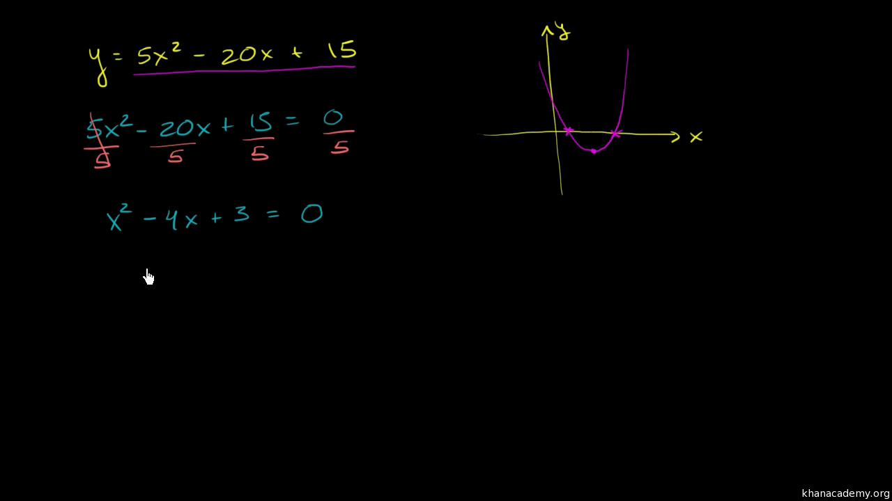 Finding the vertex of a parabola in standard form video khan finding the vertex of a parabola in standard form video khan academy falaconquin