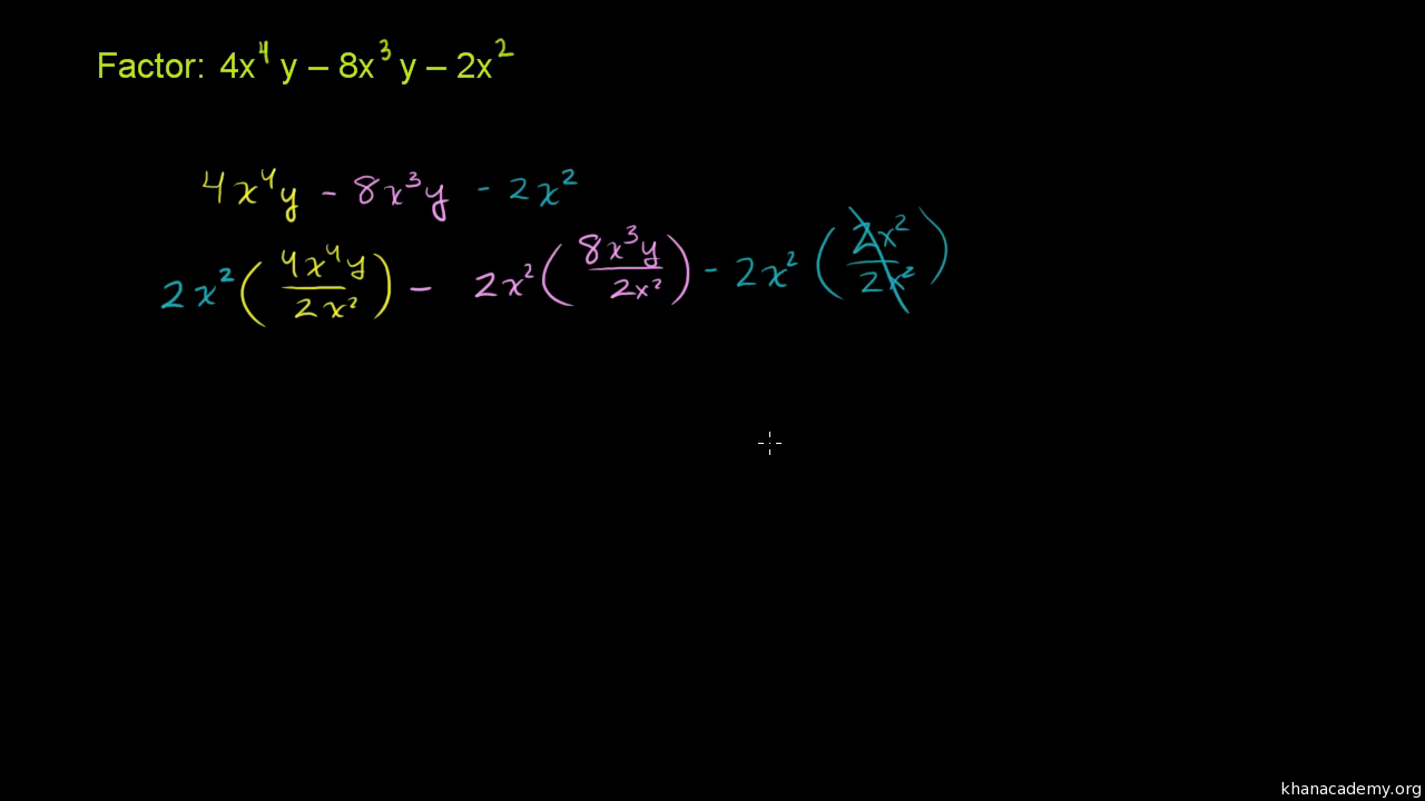 Factoring Polynomials By Taking A Common Factor Article Khan Academy