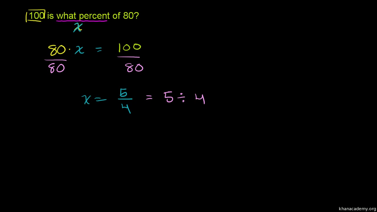 Ratios, rates, & percentages | 6th grade | Math | Khan Academy
