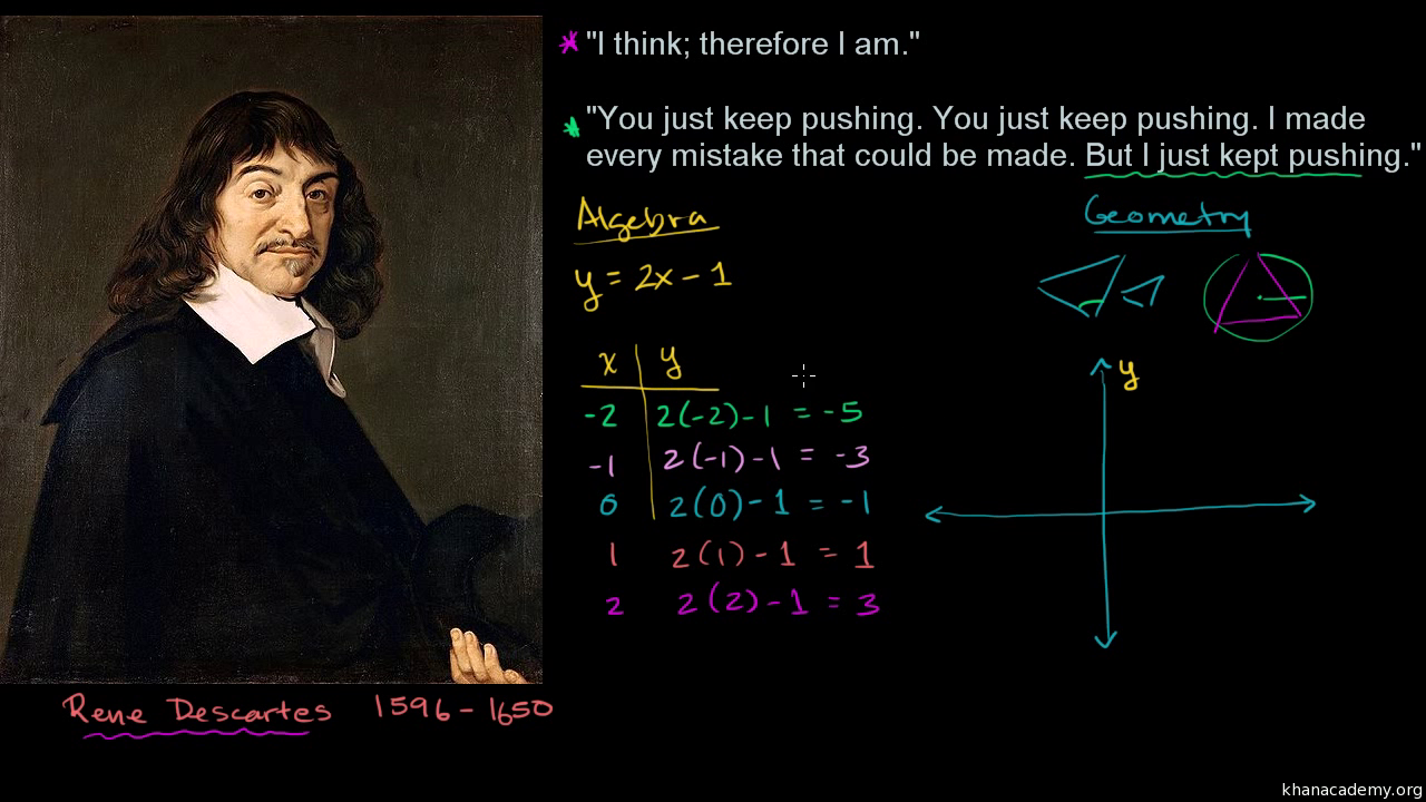 origins of algebra video khan academy