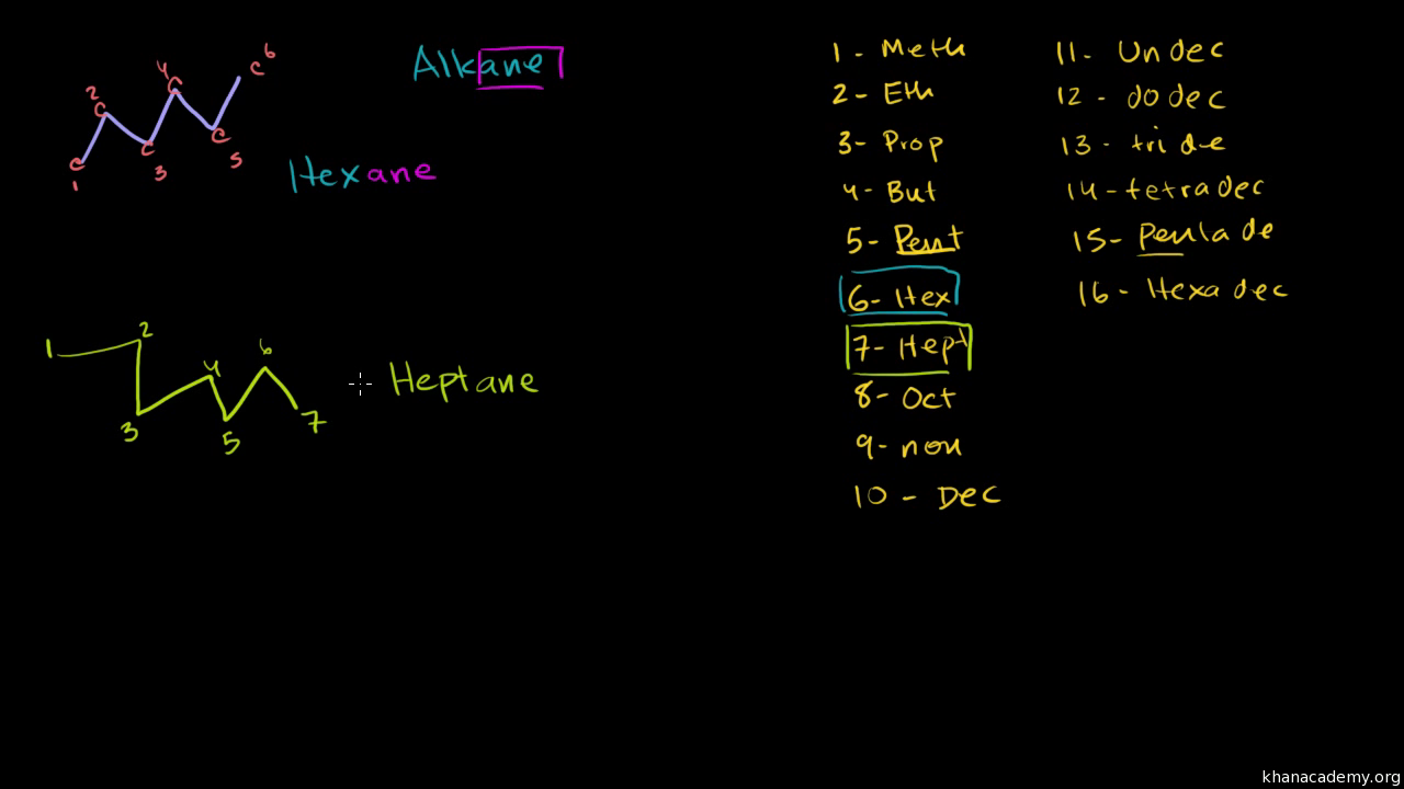 Alkanes Cycloalkanes And Functional Groups Khan Academy