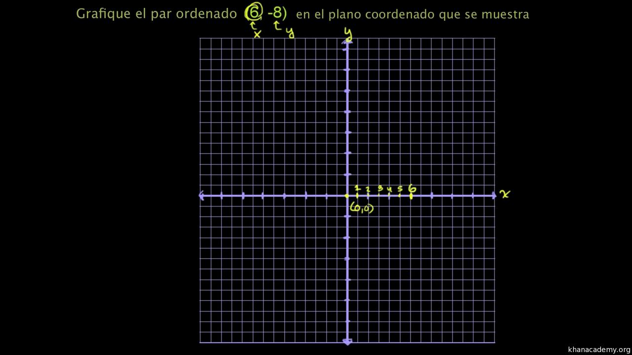 Gráficas de línea y pendiente | 6° Primaria | Matemáticas | Khan Academy