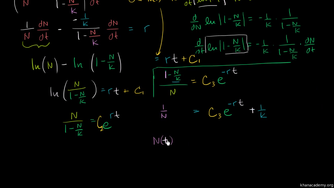 logistic models & differential equations (part 1) (video) | khan academy