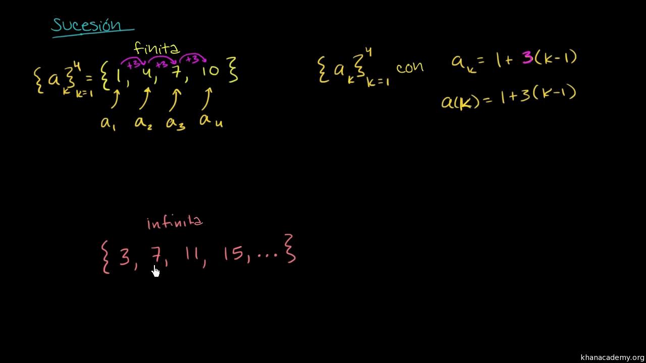 Series | Álgebra II | Matemáticas | Khan Academy