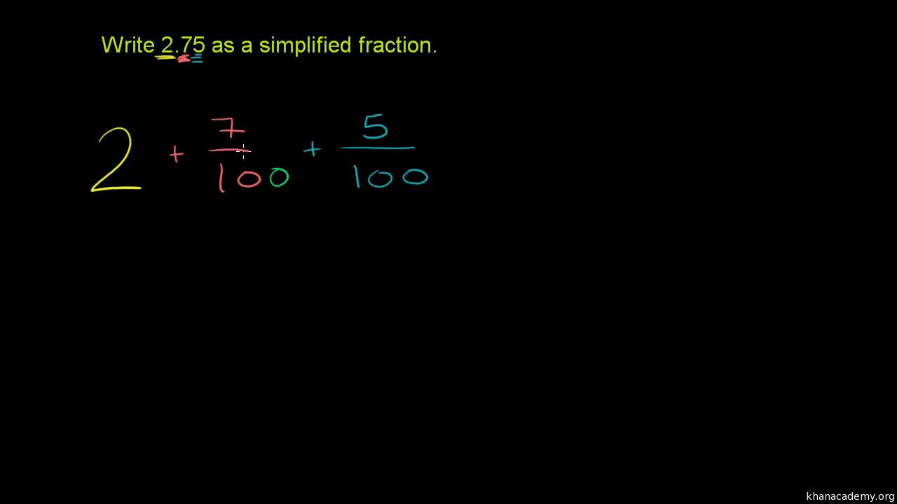 Decimal to simplified fraction (video) | Khan Academy