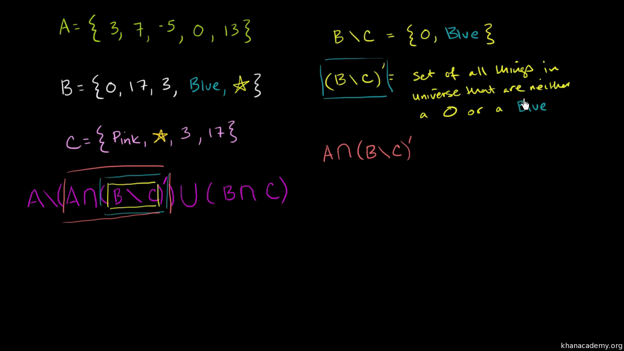Basic set notation practice probability khan academy biocorpaavc Gallery