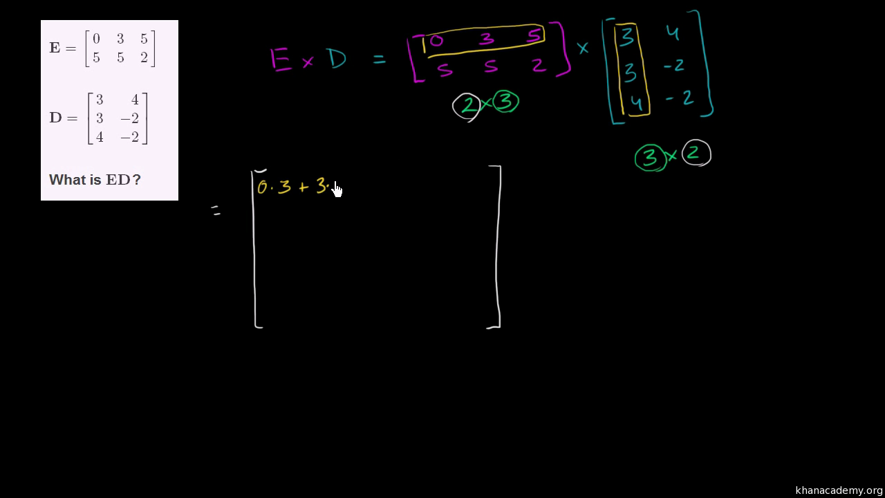 Multiplying Matrices Video Khan Academy