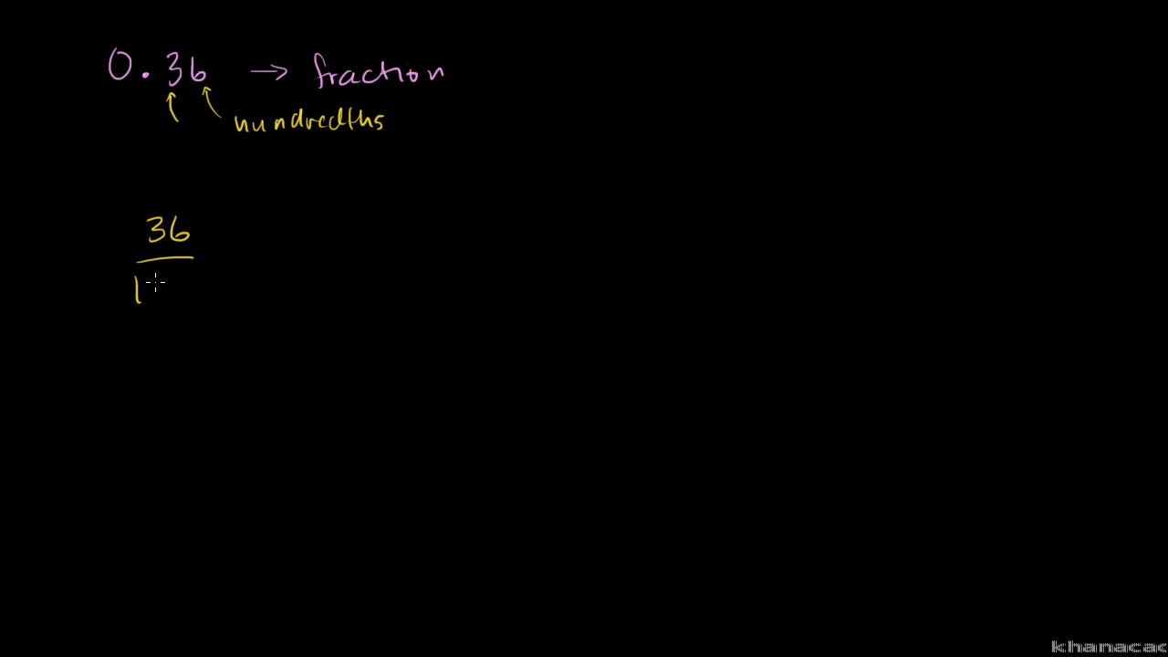 Fraction to decimal: 11/25 (video) | Khan Academy