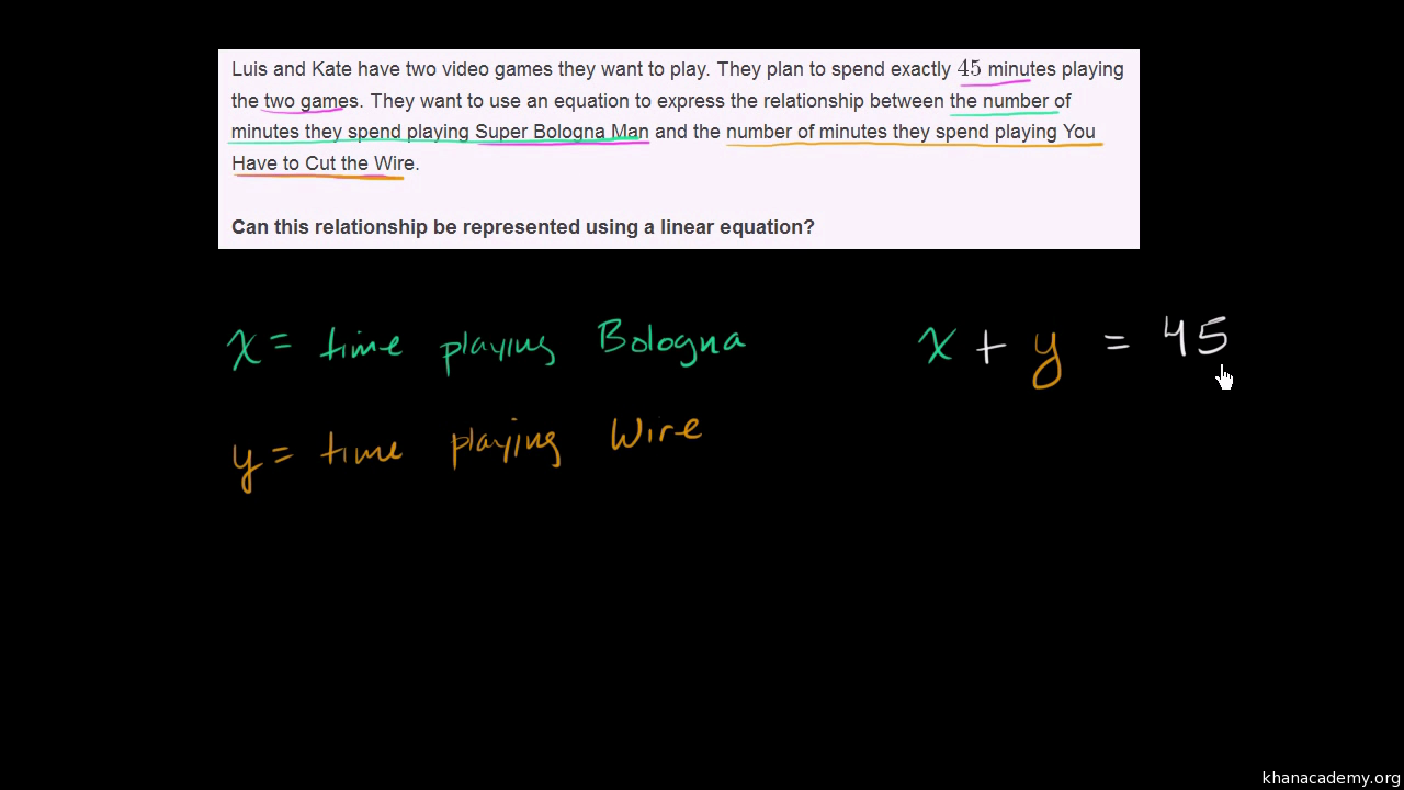 recognizing linear functions (video)   khan academy