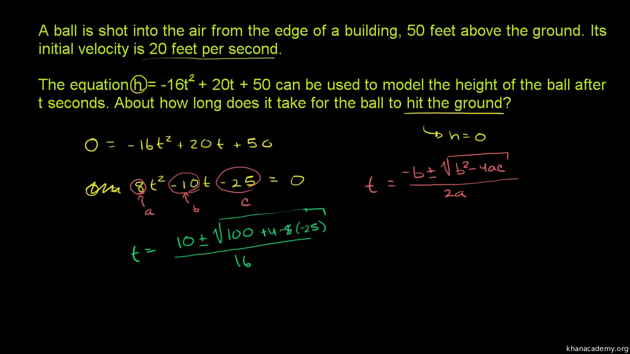 Finding The Vertex Of A Parabola In Standard Form Video Khan Academy
