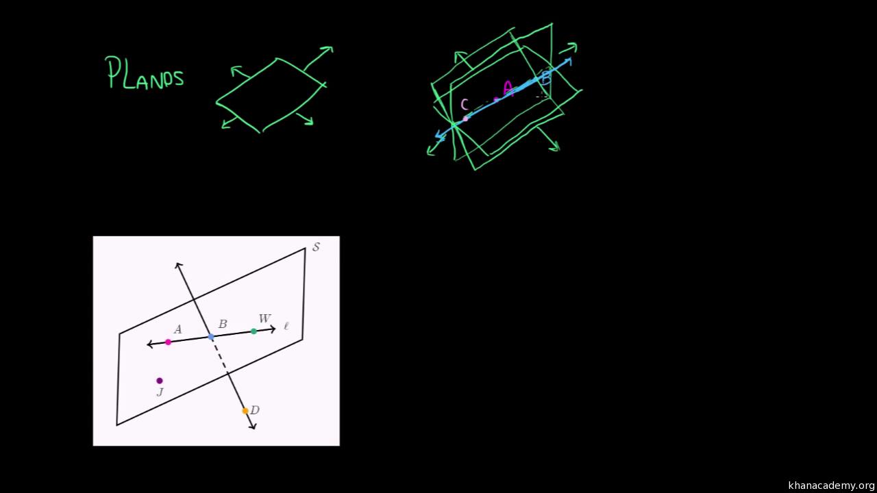 Conceitos bsicos da geometria geometria do ensino mdio khan conceitos bsicos da geometria geometria do ensino mdio khan academy ccuart Choice Image