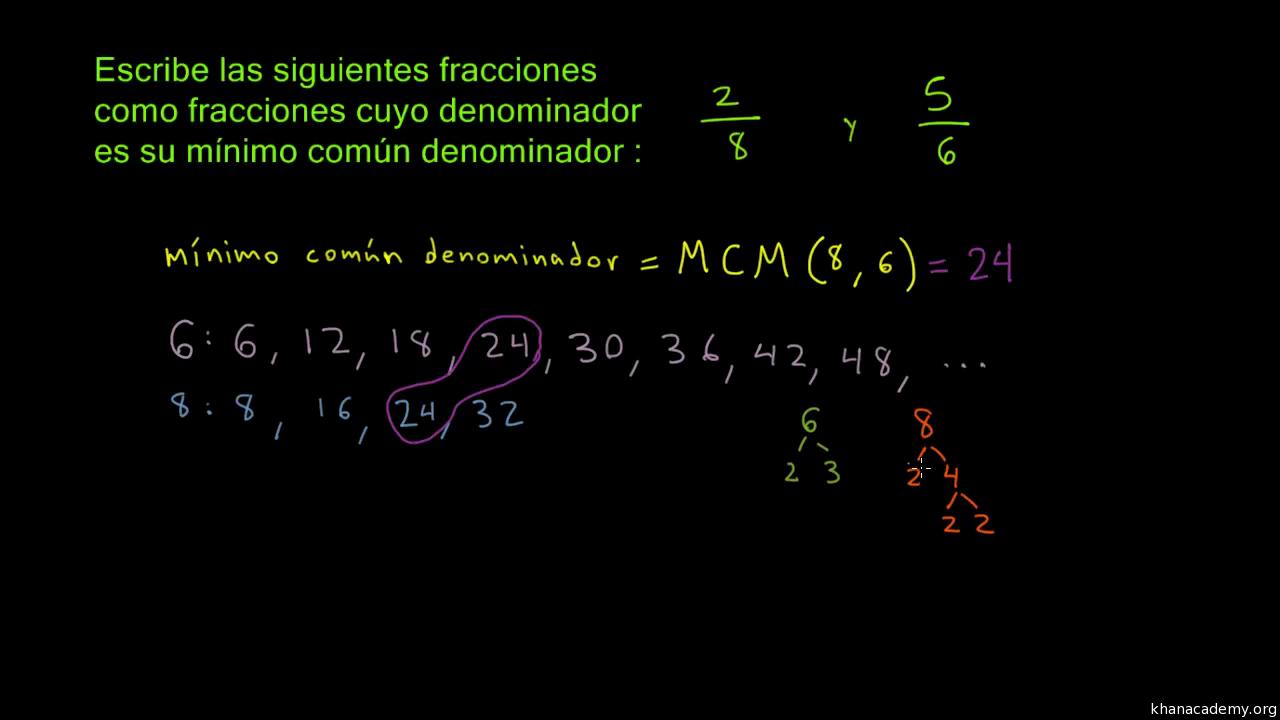 Fracciones | 5° Primaria | Matemáticas | Khan Academy