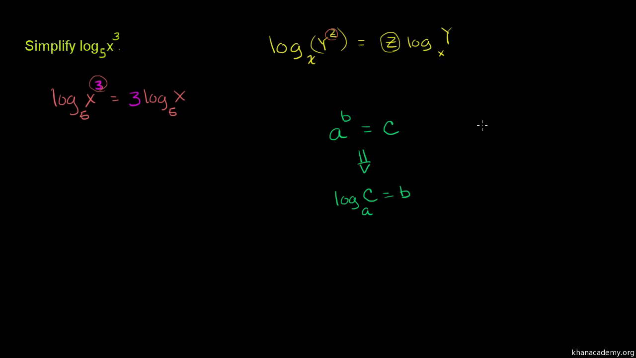 Justifying The Logarithm Properties Article Khan Academy