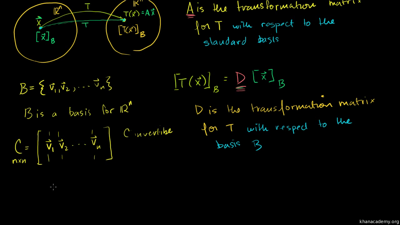 Transformation matrix with respect to a basis (video) | Khan Academy